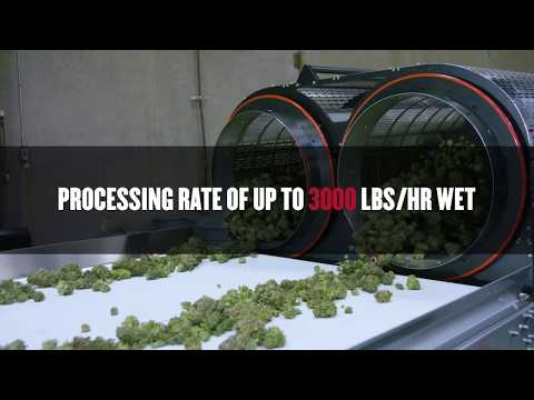 CenturionPro XL Trimmer Promo Video with Key Points – Industrial Hemp & Cannabis Solutions