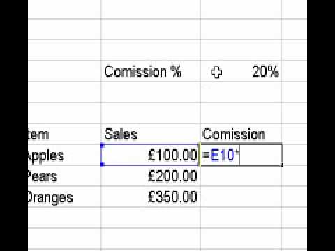 Using the dollar symbol in Excel (Microsoft Excel