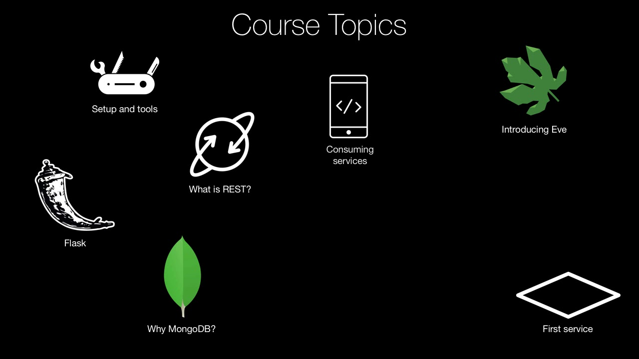 Eve: Building RESTful APIs with MongoDB and Flask course introduction