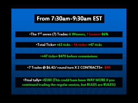 Trading the Crude Oil (CL) Futures Market Using FREE Ninja Trader Indicators and Price Action.mp4