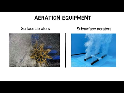 Surface Aerators And Submersible Aeration Equipment For Wastewater Treatment
