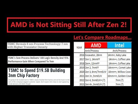 Intel Needs To Worry About Zen 4, Not Zen 2.  Let's Compare AMD & Intel Roadmaps!