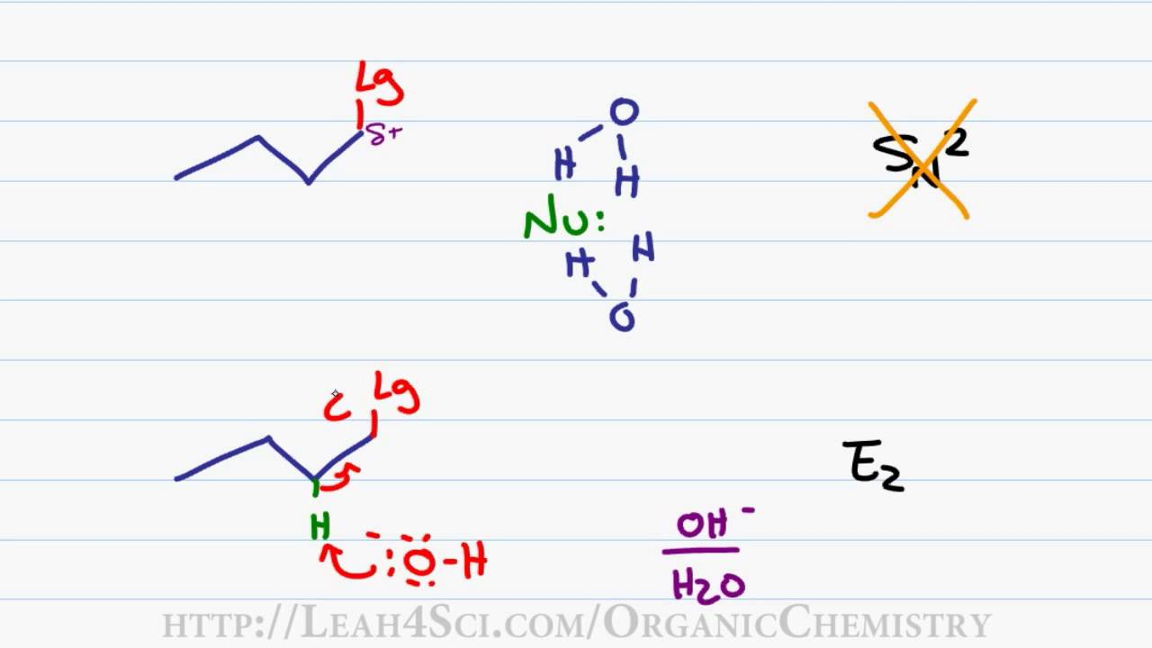 Polar Protic, Aprotic, and Non-Polar Solvents in Substitution and  Elimination Reactions