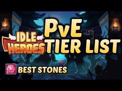 Mkx Tier List 2020.Idle Heroes Pve Tier List November 2019