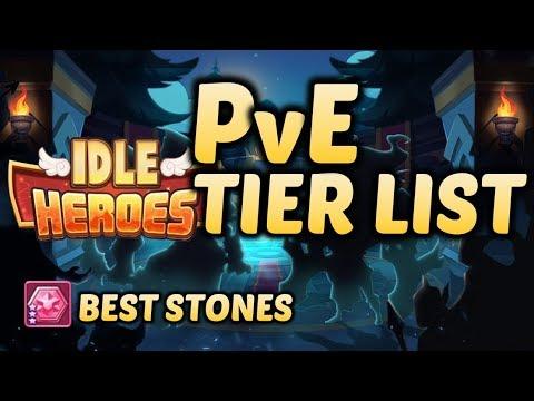 Idle Heroes Tier List 2020.Idle Heroes Pve Tier List November 2019