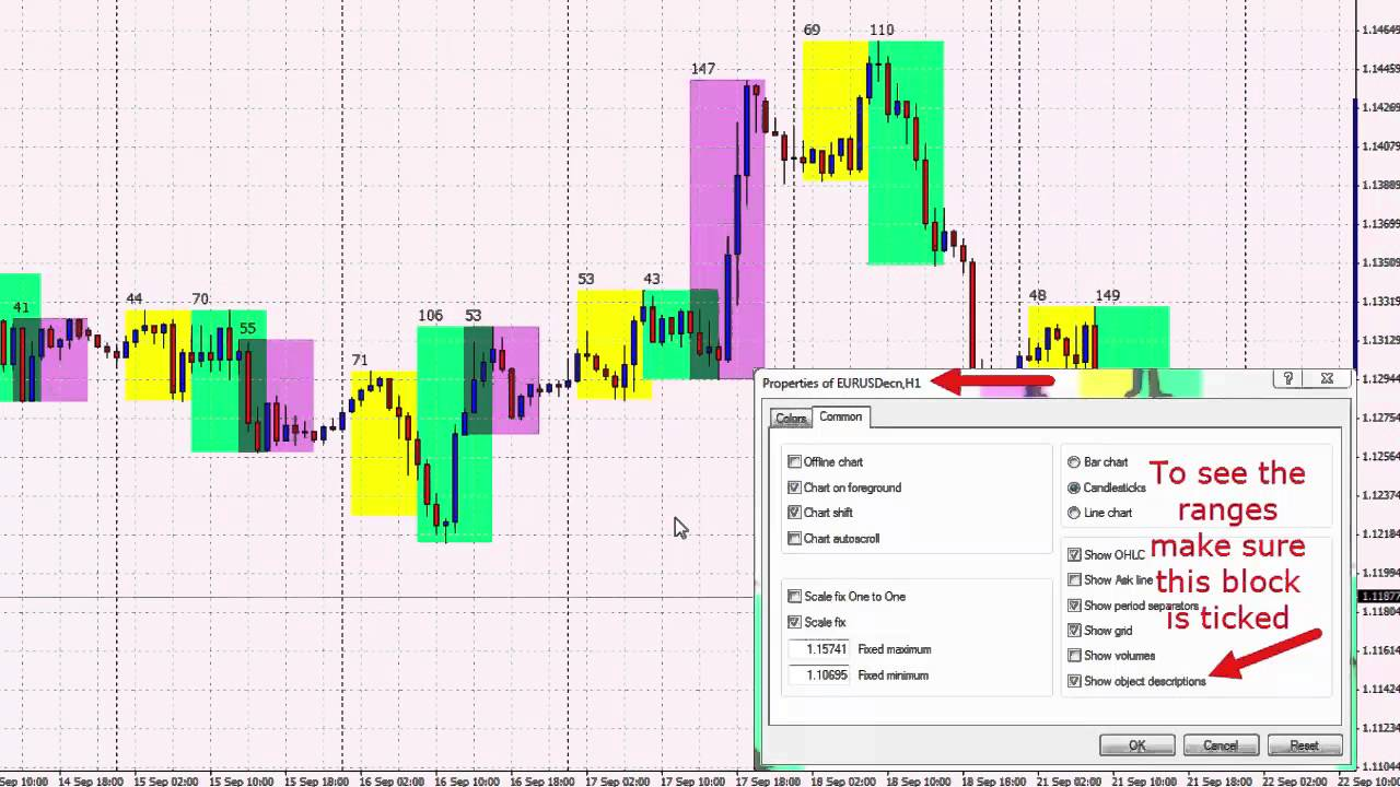 Forex london session indicator