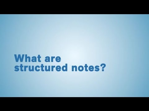 What are Structured notes?