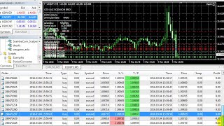 Earn 300$   - in 5 Minute   -  theofx scalper -  live forex trading