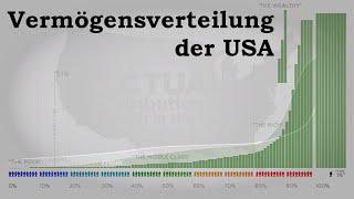 Vermögensverteilung USA | ERSCHRECKEND!!! (Full HD)