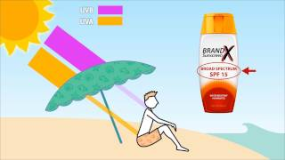 How Sunscreen Works