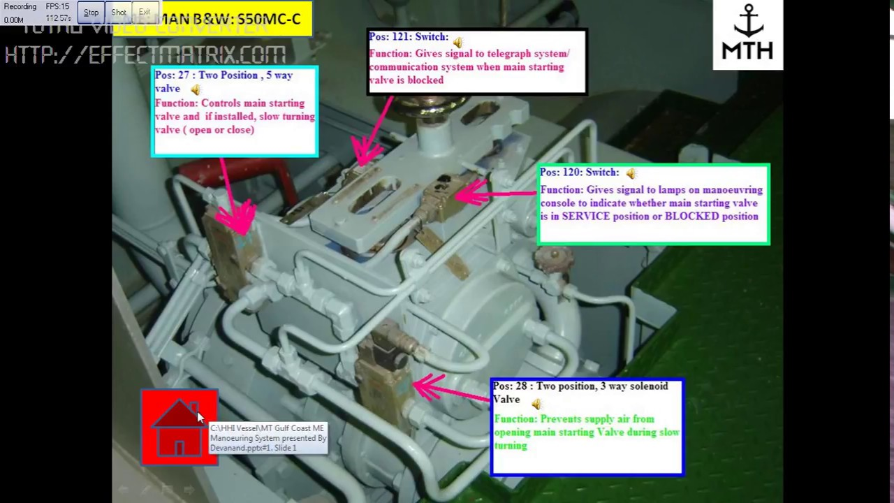 Manoeuvring Diagram Of Main Engine Make Man B W S50mc C Part 3 Sulzer