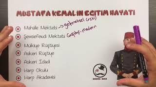 Mustafa Kemal'in Çocukluk ve Eğitim Hayatı - LGS 2019