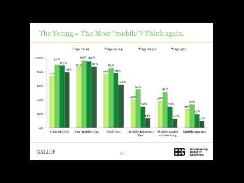 Contemporary Media Use in Nigeria