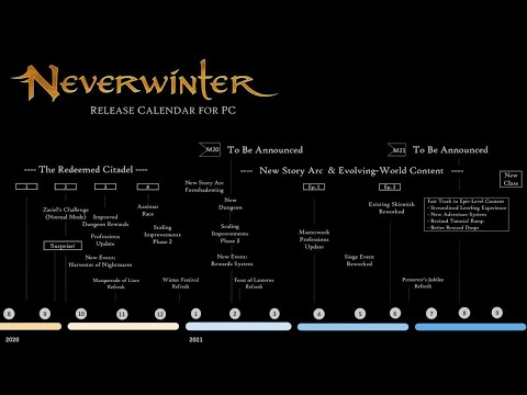 Neverwinter   Roadmap Update & Discussion   YouTube