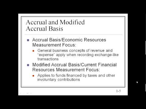 Ch 1 - Fund Accounting and Types of Funds