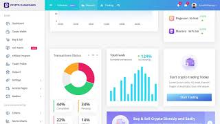 TokenMe - Crypto Dashboard and ICO Admin Template
