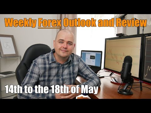 Weekly Forex Review - 14th to the 18th of May