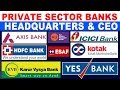 Private Sector Banks CEO & Headquarters | Static GK |  SSC |  UPSC |  GK l Kitty Ki Paheli