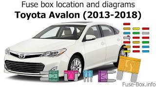 Fuse box location and diagrams: Toyota Avalon (2013-2018) - YouTubeYouTube