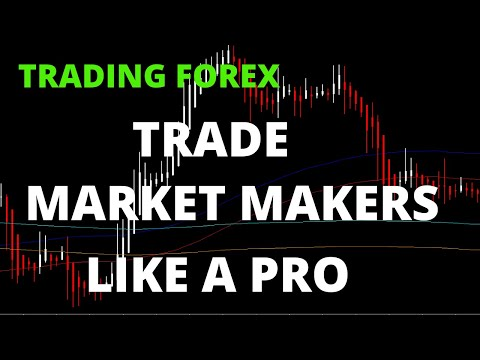 How To Trade With Market Makers, Stop Loss Hunters, Banks And Hedge Funds On Forex Market