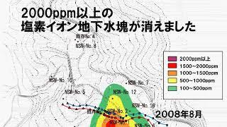 2007~2018 8月13日 大塚山処分場 塩素イオン地下水塊監視データ