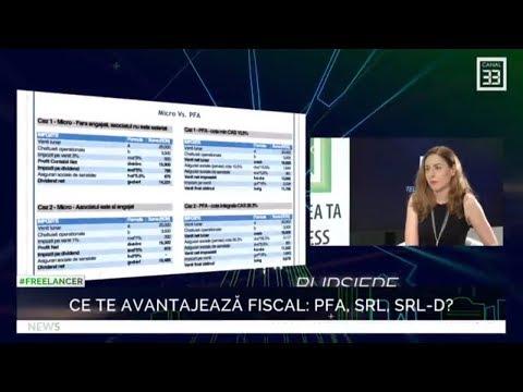 Ce te avantajează fiscal: PFA, SRL sau SRL-D?