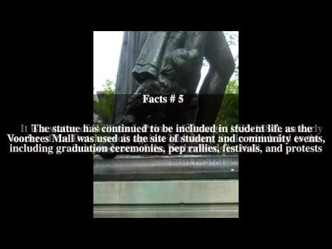 William the Silent (statue) Top # 7 Facts