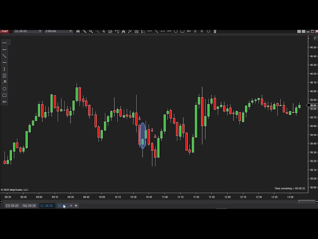 070120 -- Daily Market Review ES CL NQ - Live Futures Trading Call Room