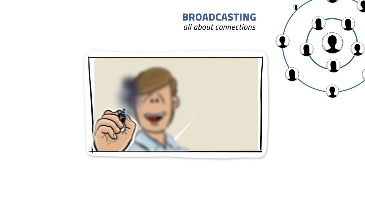 Broadcast Supply Worldwide |Equipment for Radio Broadcasting