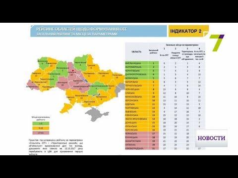 Новости 7 канал Одесса: Одесская область не дотянула до ТОП-10 лидеров децентрализации