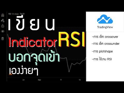 การสร้าง-indicator-บอกจุดเข้าจุดออกด้วยRSI-TradingView
