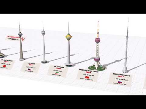 Tallest Towers in the World Height Comparison 2019 - 3D
