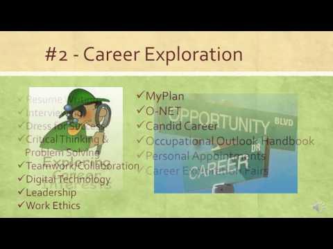 Independent Study Project Career Development Facilitator Course Update
