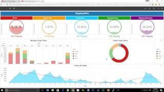 Microlistics WMS Demonstration - Warehouse Management System Overview