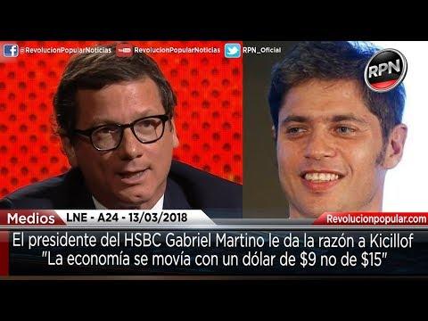 El presidente del HSBC de argentina le dio la razón a Kicillof