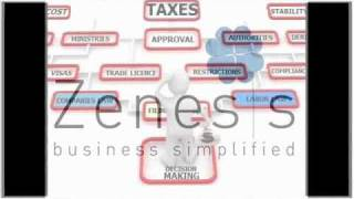 Dubai Business in Setup, Offshore Company Formation, UAE FreeZone and Business Incorporation