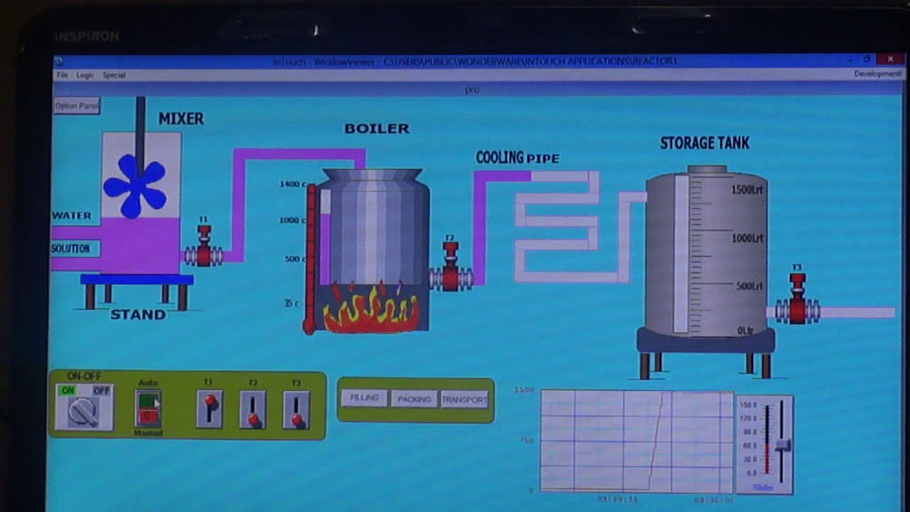 PLC-SCADA based Project | Best Summer Training for Industrial Automation in  Jaipur | GOEDUHUB