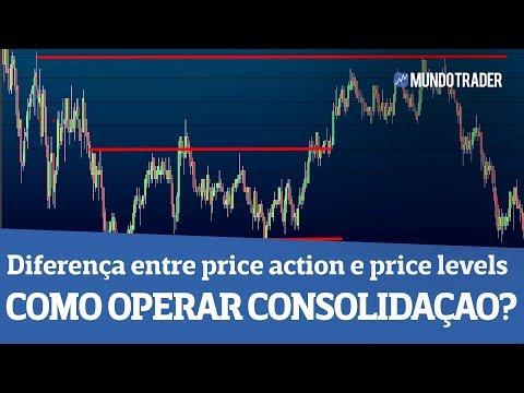 Diferença de Price Levels e Price Action / Aprenda a como operar na consolidação