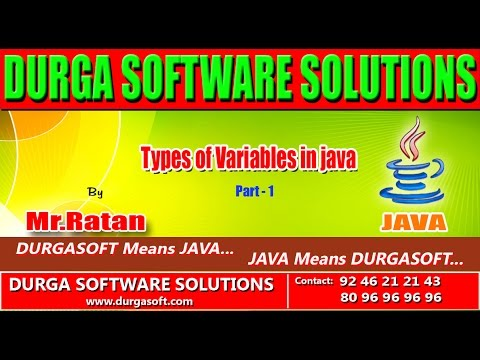 Corejava-Basics-Types of Variables in java Part-1