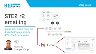STE2 r2: How to send emails within the Gmail SMTP server from the STE2 r2