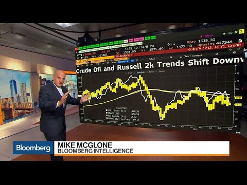 Russell 2000 Moves Lower As Gold, Bitcoin Trend Upward