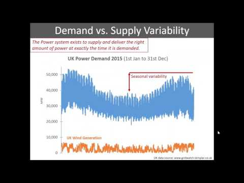 Electricity Storage: Drivers, Applications & Alternatives