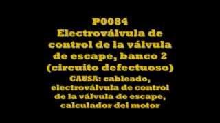 Códigos OBD II (P0000 a P0099)