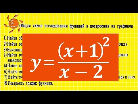 Как построить график сложной функции