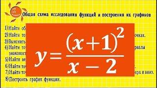 Общая схема исследования функции и построение ее графика