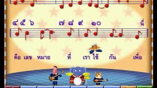 คาราโอเกะ เพลงนับเลข 1-10 (Karaoke)