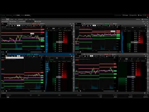 PhilStockWorld.com Futures Trading Webinar - 10-20-15