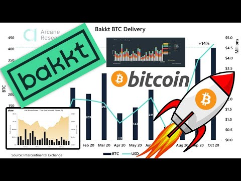 [BREAKING] Bakkt News HUGE for BITCOIN!!! 🚀