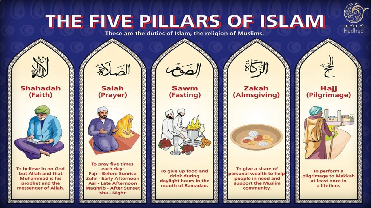 Do you know pillars of Islam? - YouTube