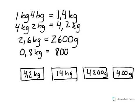 1 kg hur många gram